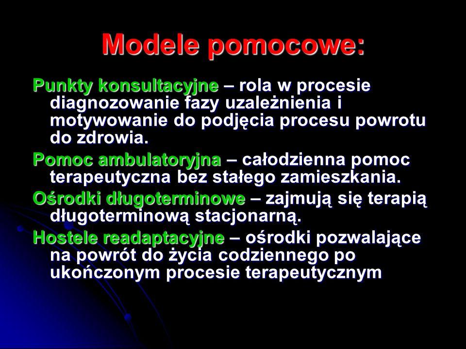 Modele pomocowe: Punkty konsultacyjne – rola w procesie diagnozowanie fazy uzależnienia i motywowanie do podjęcia procesu powrotu do zdrowia.