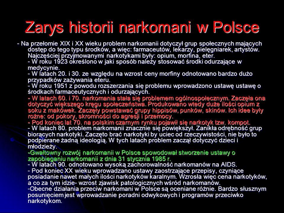 Zarys historii narkomani w Polsce