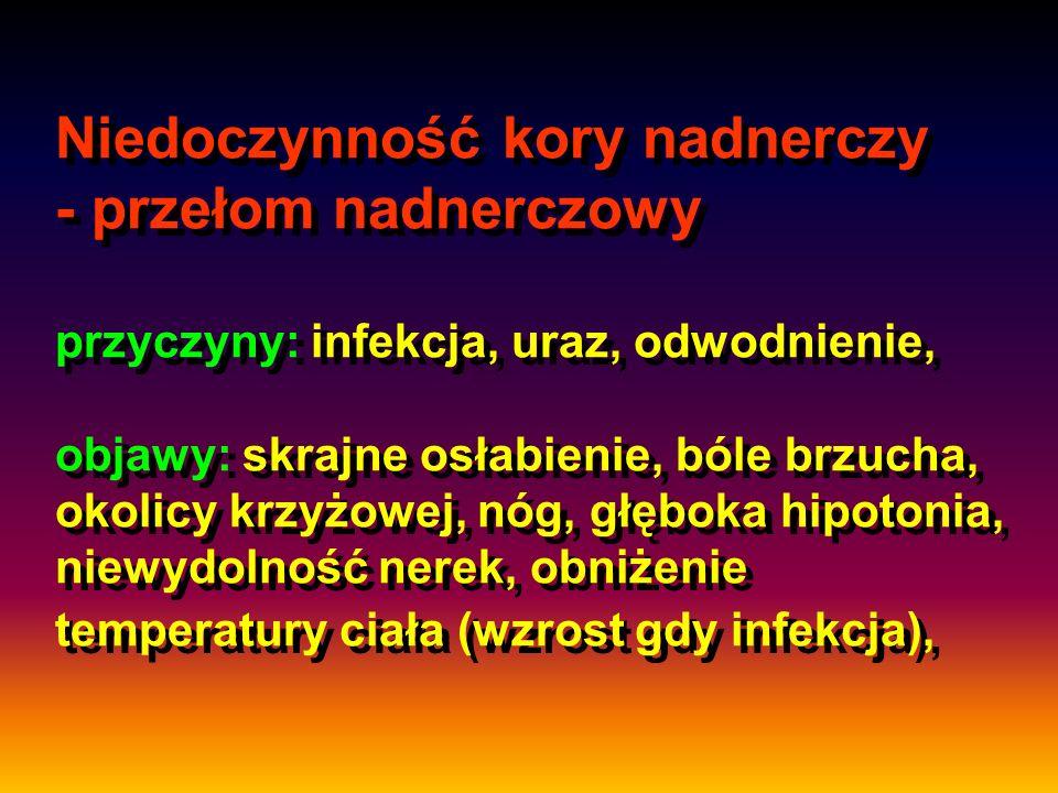 Niedoczynność kory nadnerczy - przełom nadnerczowy przyczyny: infekcja, uraz, odwodnienie, objawy: skrajne osłabienie, bóle brzucha, okolicy krzyżowej, nóg, głęboka hipotonia, niewydolność nerek, obniżenie temperatury ciała (wzrost gdy infekcja),