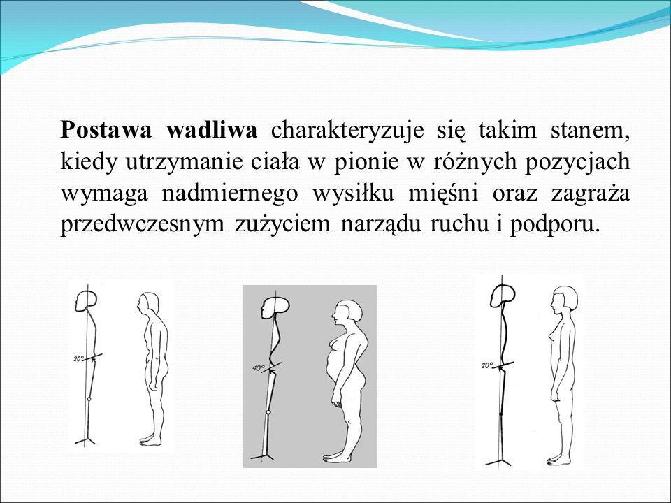 Postawa wadliwa charakteryzuje się takim stanem, kiedy utrzymanie ciała w pionie w różnych pozycjach wymaga nadmiernego wysiłku mięśni oraz zagraża przedwczesnym zużyciem narządu ruchu i podporu.