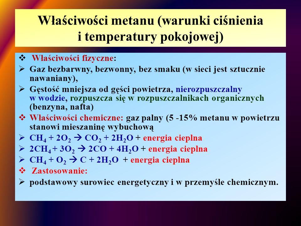 Właściwości metanu (warunki ciśnienia i temperatury pokojowej)