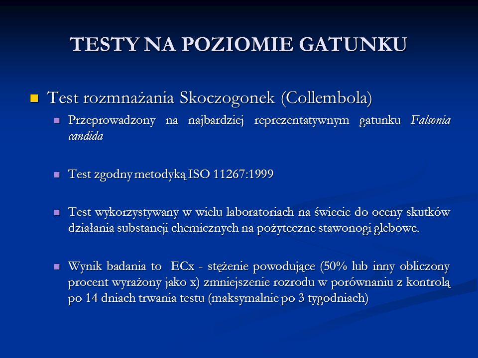 TESTY NA POZIOMIE GATUNKU