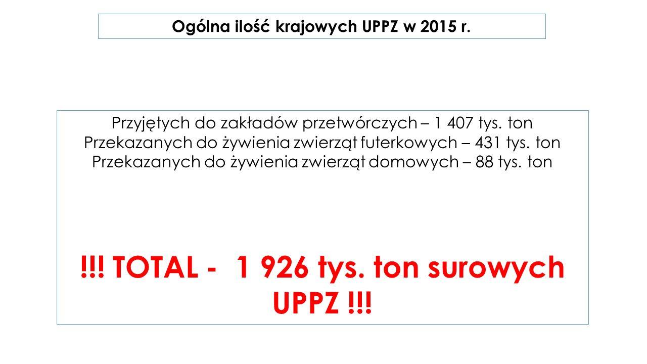 !!! TOTAL - 1 926 tys. ton surowych UPPZ !!!