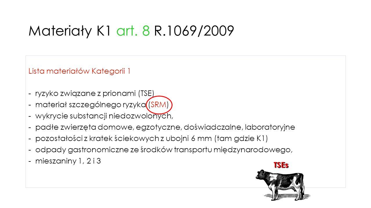 Materiały K1 art. 8 R.1069/2009 Lista materiałów Kategorii 1