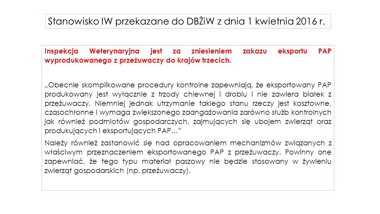 Stanowisko IW przekazane do DBŻiW z dnia 1 kwietnia 2016 r.