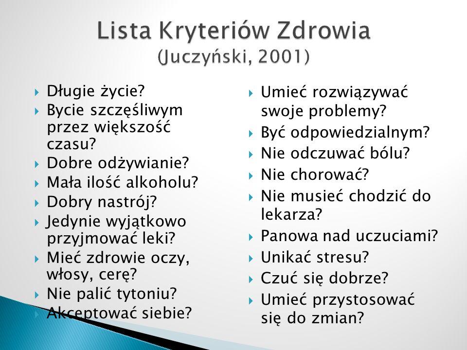Lista Kryteriów Zdrowia (Juczyński, 2001)