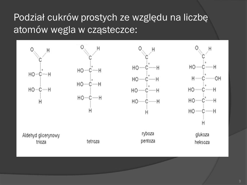 Podział cukrów prostych ze względu na liczbę atomów węgla w cząsteczce: