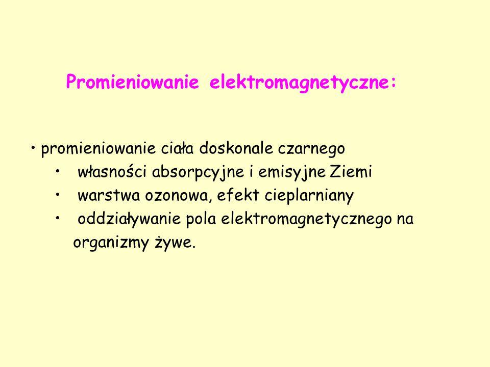 Promieniowanie elektromagnetyczne: