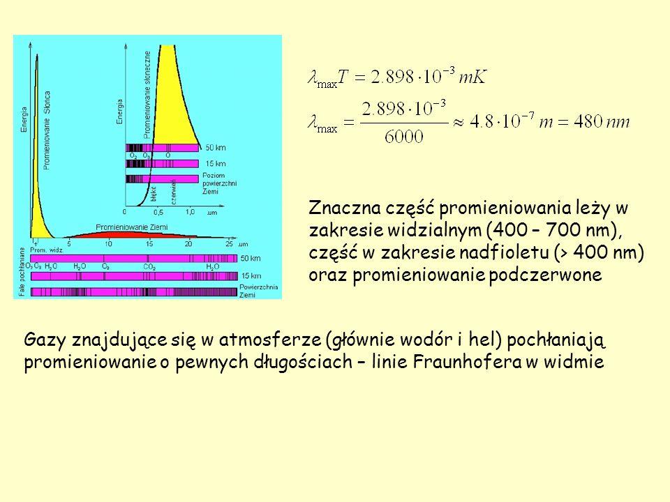 Znaczna część promieniowania leży w zakresie widzialnym (400 – 700 nm), część w zakresie nadfioletu (> 400 nm) oraz promieniowanie podczerwone