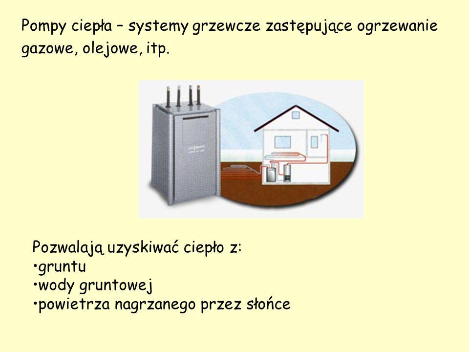 Pompy ciepła – systemy grzewcze zastępujące ogrzewanie gazowe, olejowe, itp.