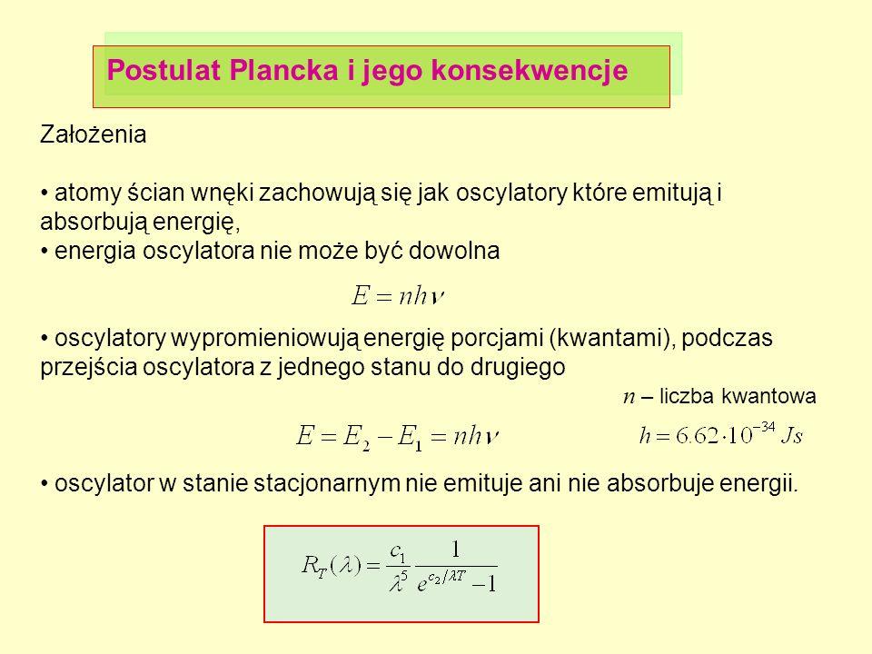 Postulat Plancka i jego konsekwencje