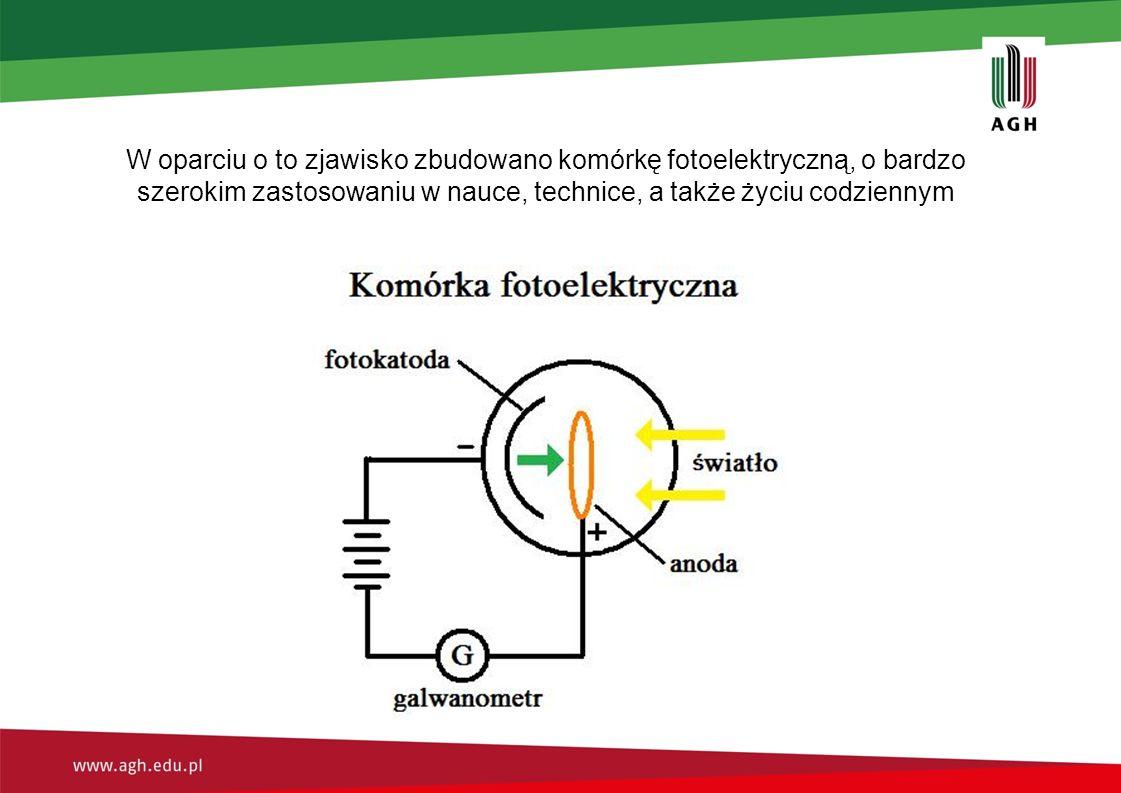 W oparciu o to zjawisko zbudowano komórkę fotoelektryczną, o bardzo szerokim zastosowaniu w nauce, technice, a także życiu codziennym