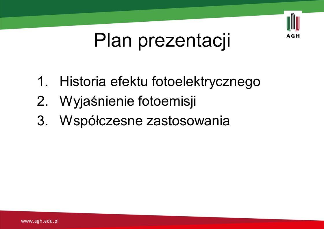 Plan prezentacji Historia efektu fotoelektrycznego