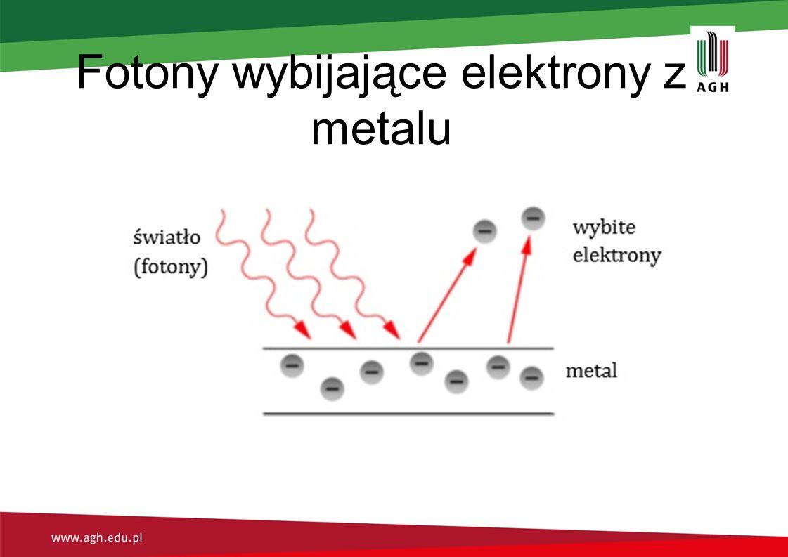 Fotony wybijające elektrony z metalu