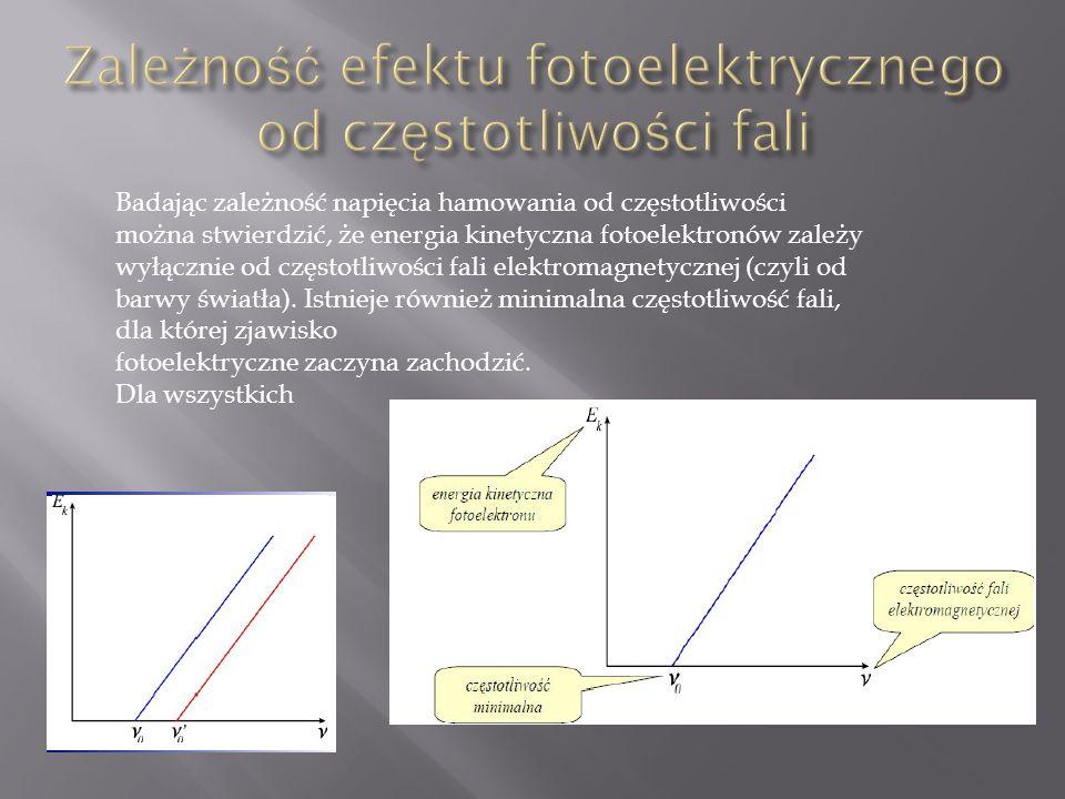 Zależność efektu fotoelektrycznego od częstotliwości fali