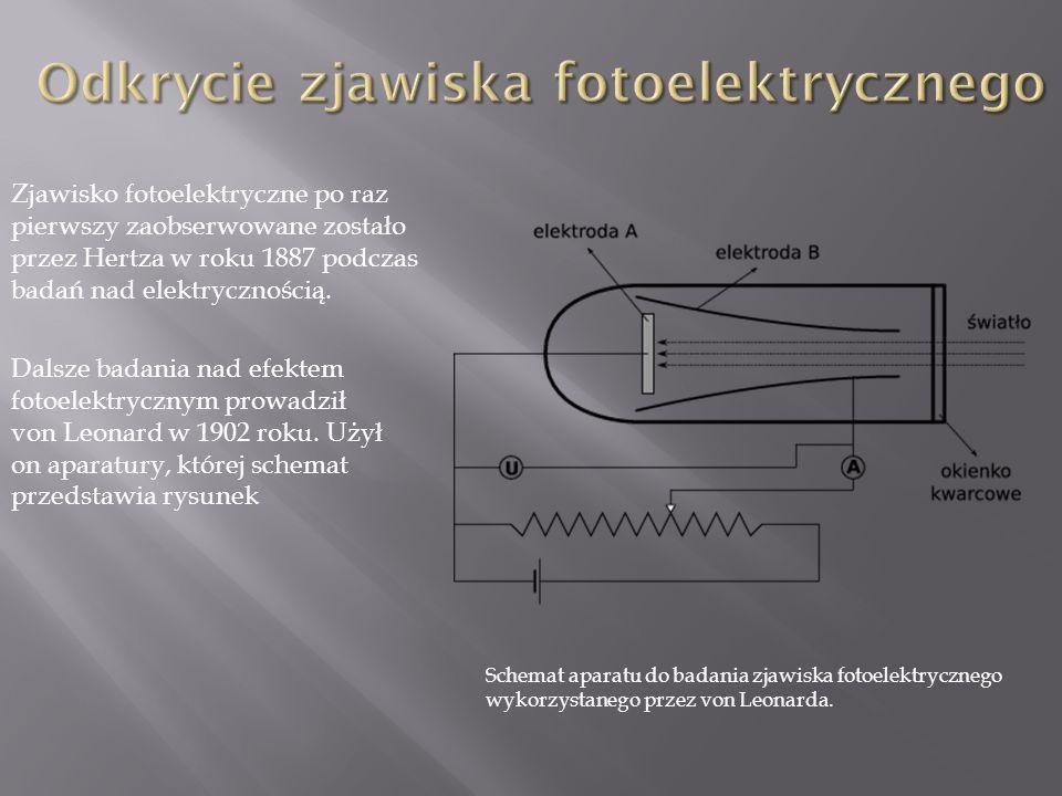 Odkrycie zjawiska fotoelektrycznego