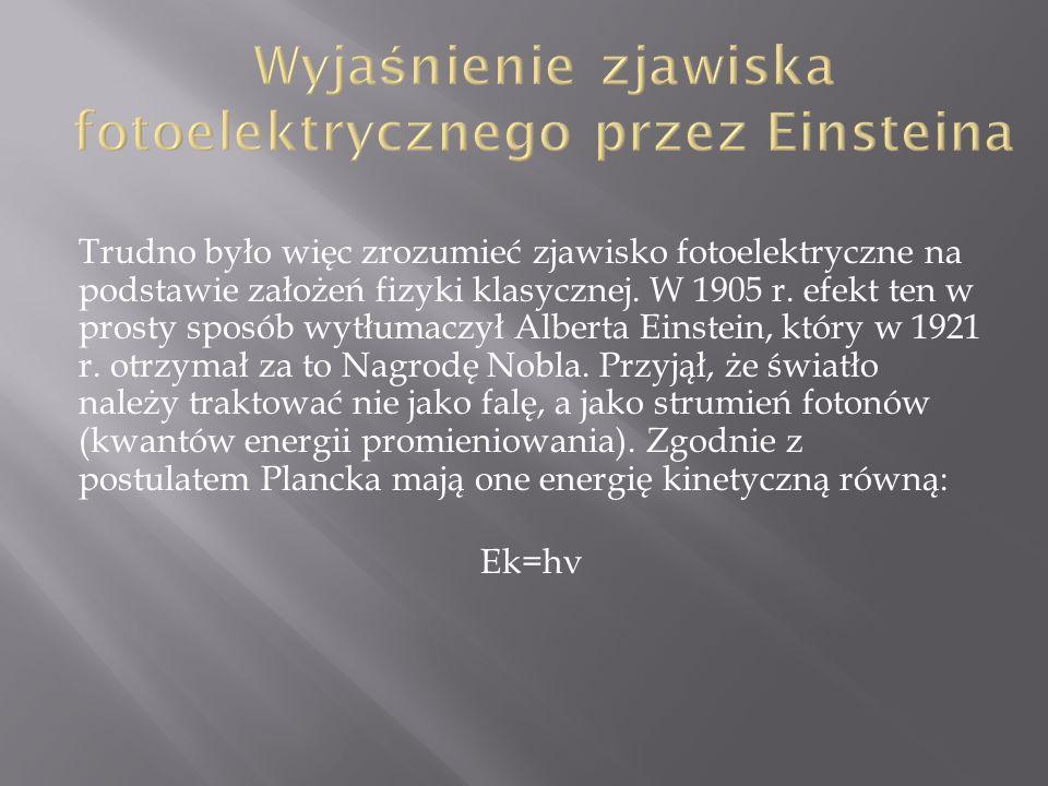 Wyjaśnienie zjawiska fotoelektrycznego przez Einsteina