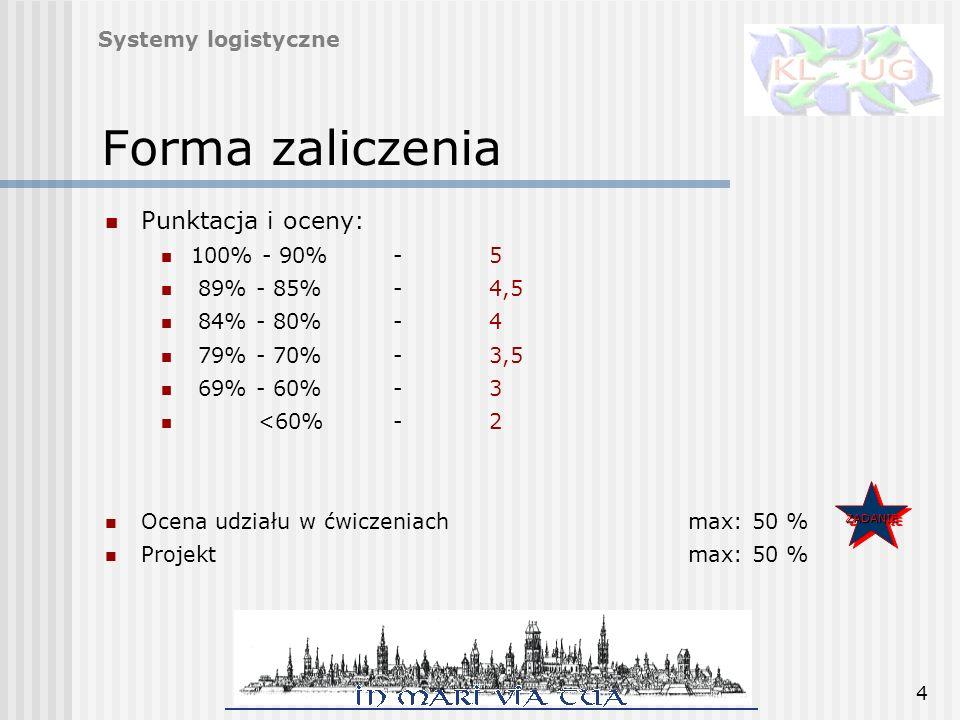 Forma zaliczenia Punktacja i oceny: Systemy logistyczne 100% - 90% - 5
