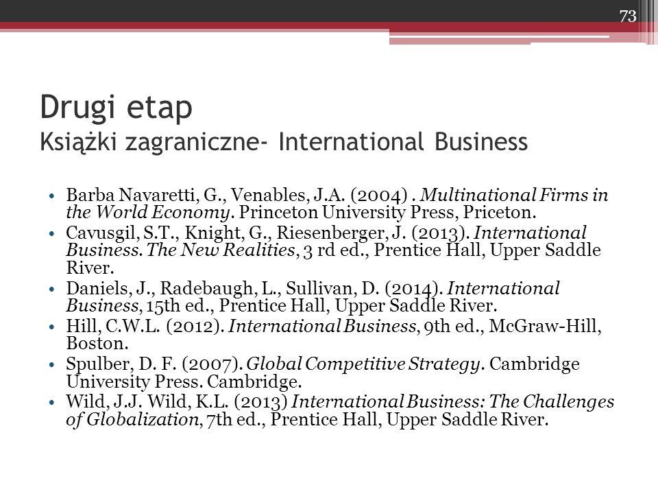Drugi etap Książki zagraniczne- International Business