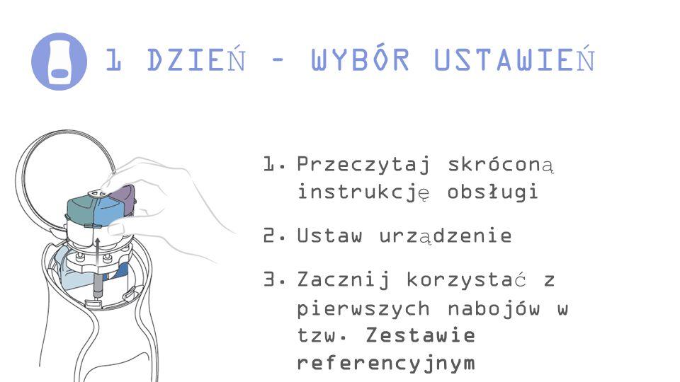 1 DZIEŃ – WYBÓR USTAWIEŃ Przeczytaj skróconą instrukcję obsługi