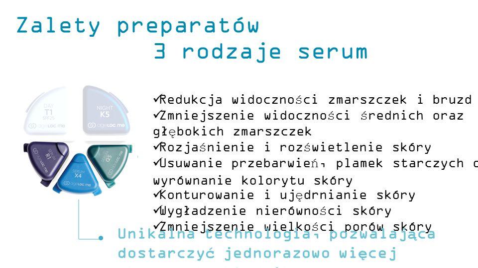 Zalety preparatów 3 rodzaje serum