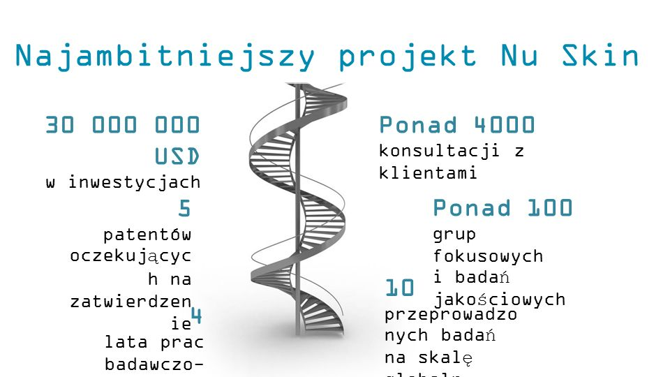Najambitniejszy projekt Nu Skin