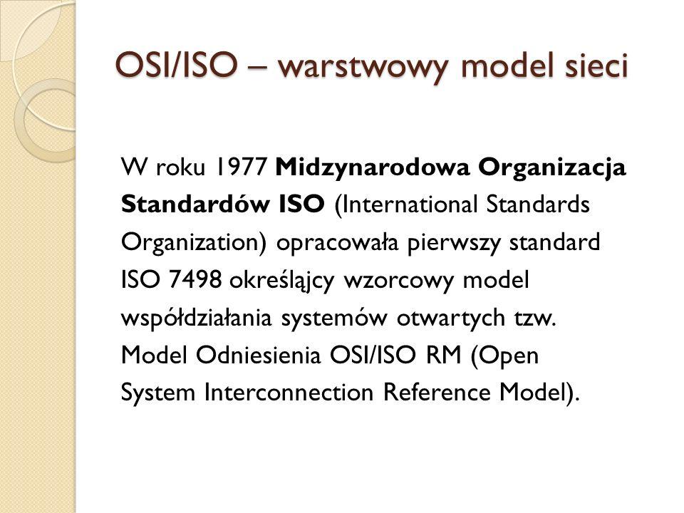 OSI/ISO – warstwowy model sieci