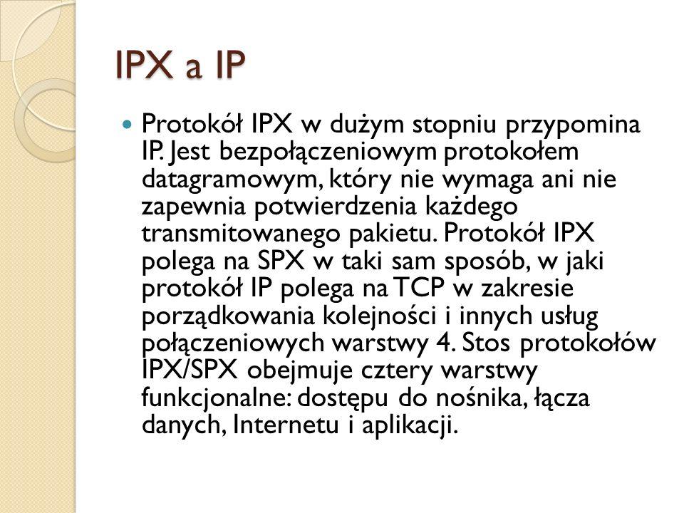 IPX a IP