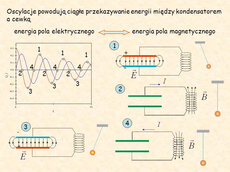 Oscylacje powodują ciągłe przekazywanie energii między kondensatorem a cewką