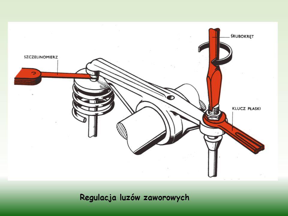 Regulacja luzów zaworowych