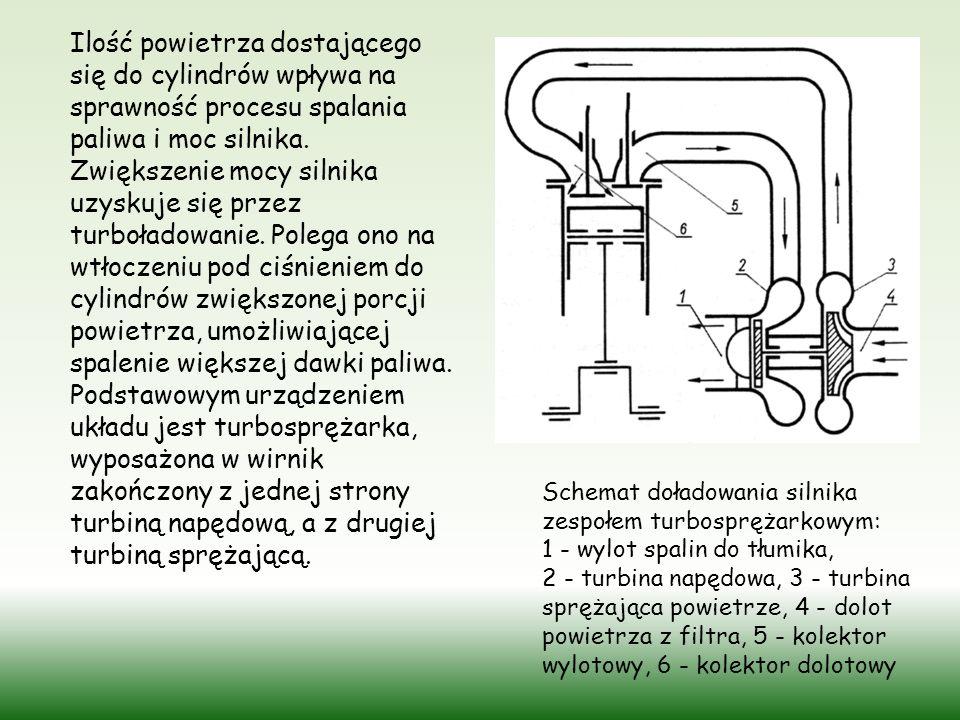 Ilość powietrza dostającego się do cylindrów wpływa na sprawność procesu spalania paliwa i moc silnika. Zwiększenie mocy silnika uzyskuje się przez turboładowanie. Polega ono na wtłoczeniu pod ciśnieniem do cylindrów zwiększonej porcji powietrza, umożliwiającej spalenie większej dawki paliwa. Podstawowym urządzeniem układu jest turbosprężarka, wyposażona w wirnik zakończony z jednej strony turbiną napędową, a z drugiej turbiną sprężającą.