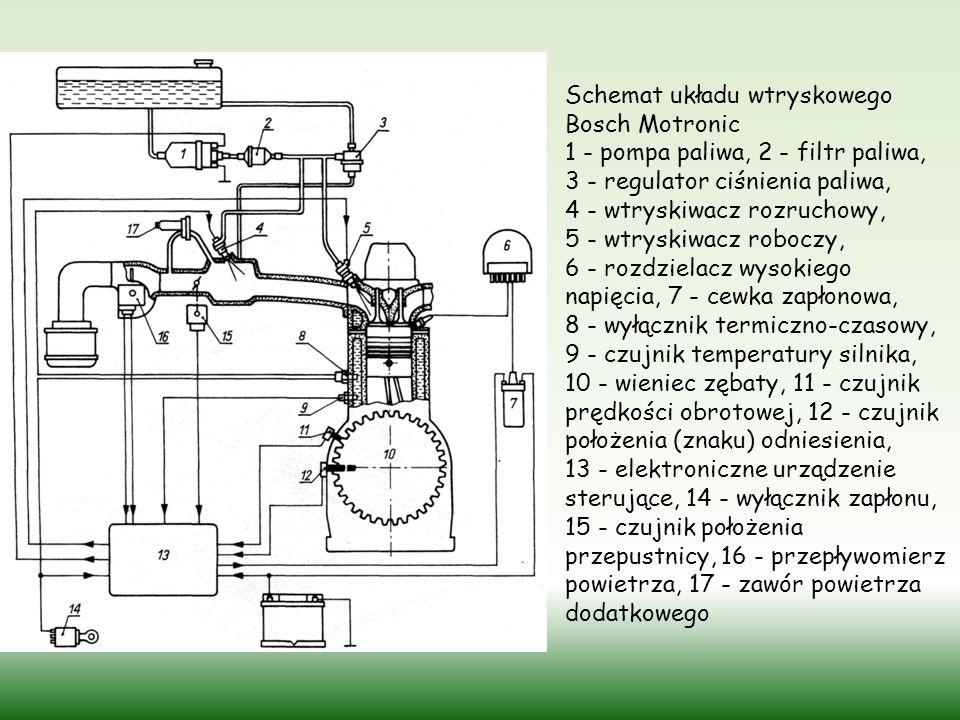 Schemat układu wtryskowego Bosch Motronic