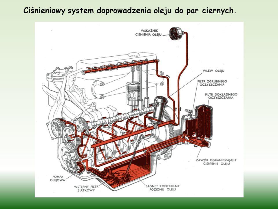 Ciśnieniowy system doprowadzenia oleju do par ciernych.
