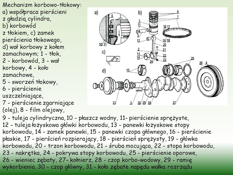 Mechanizm korbowo-tłokowy: a) współpraca pierścieni z gładzią cylindra, b) korbowód z tłokiem, c) zamek pierścienia tłokowego, d) wał korbowy z kołem zamachowym; 1 - tłok, 2 - korbowód, 3 - wał korbowy, 4 - koło zamachowe, 5 - sworzeń tłokowy, 6 - pierścienie uszczelniające, 7 - pierścienie zgarniające (olej), 8 - film olejowy,
