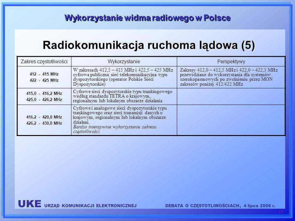 Radiokomunikacja ruchoma lądowa (5)