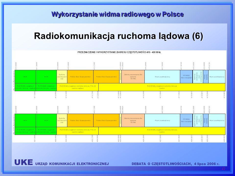 Radiokomunikacja ruchoma lądowa (6)