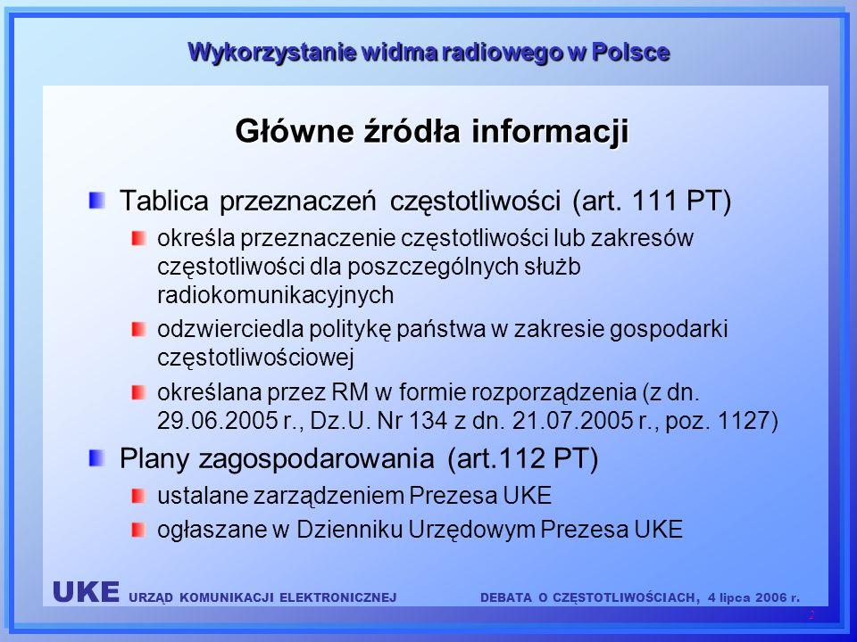 Główne źródła informacji