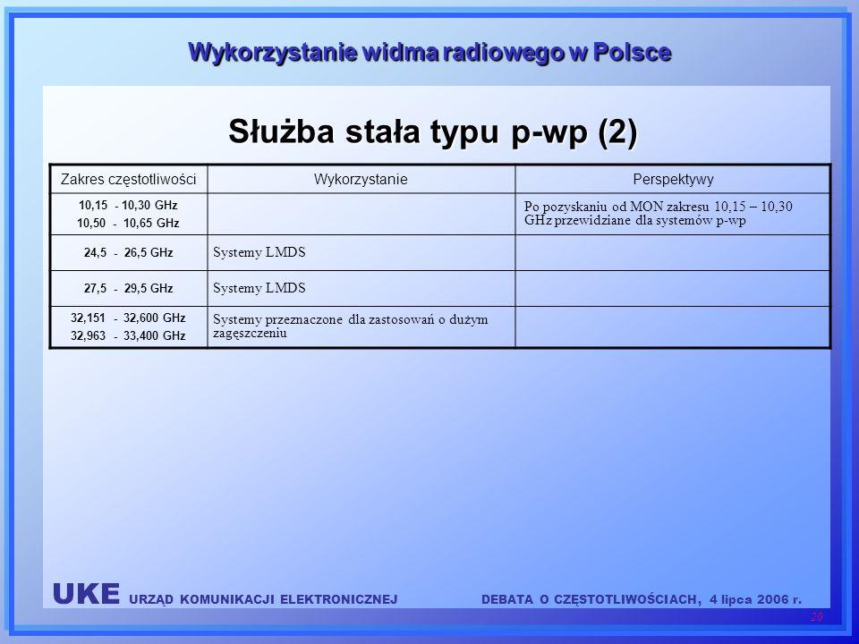 Służba stała typu p-wp (2)