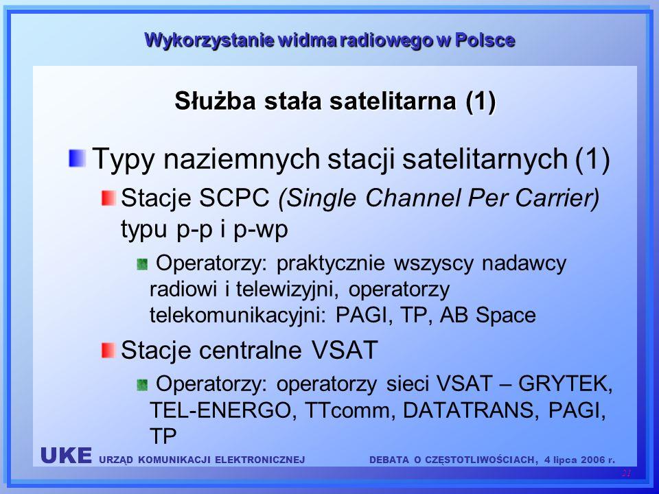 Służba stała satelitarna (1)