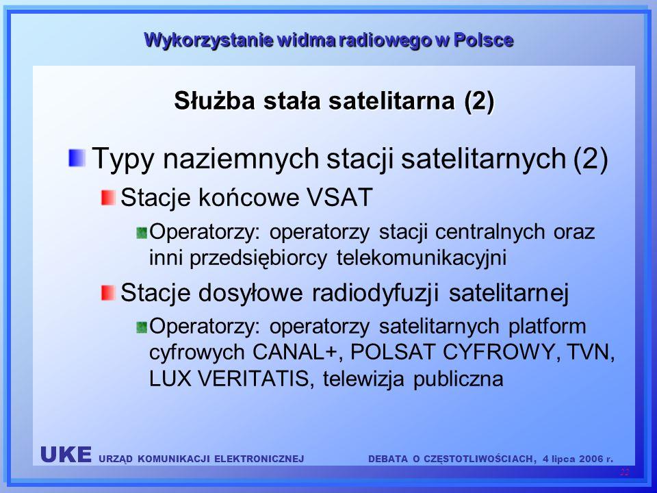 Służba stała satelitarna (2)