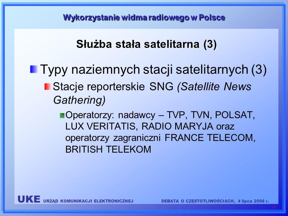 Służba stała satelitarna (3)