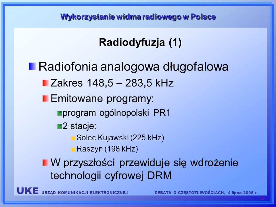 Radiofonia analogowa długofalowa