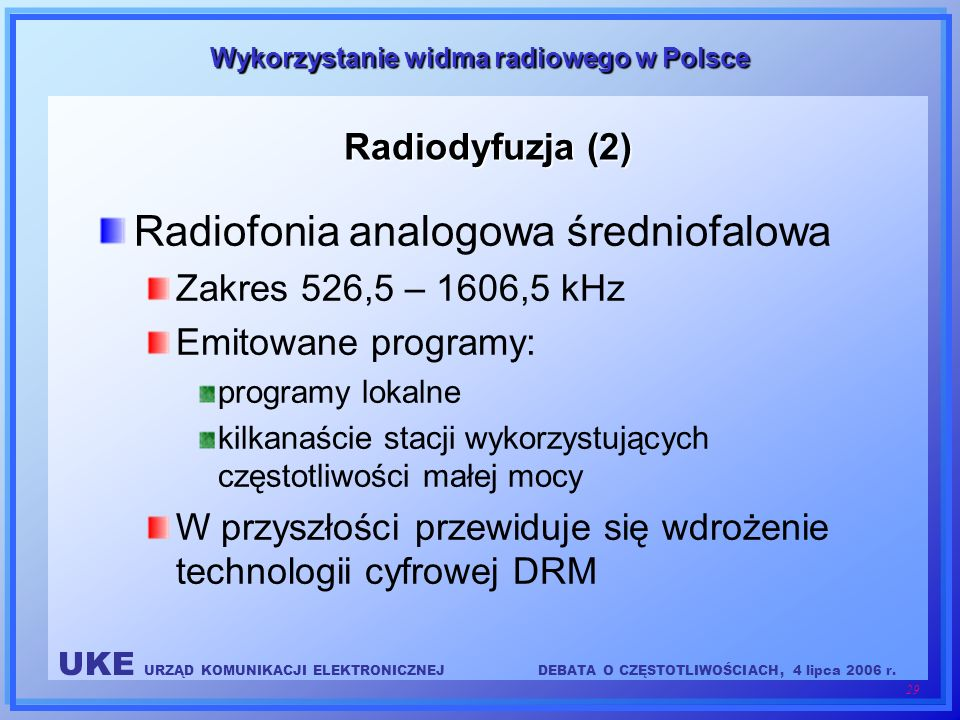 Radiofonia analogowa średniofalowa