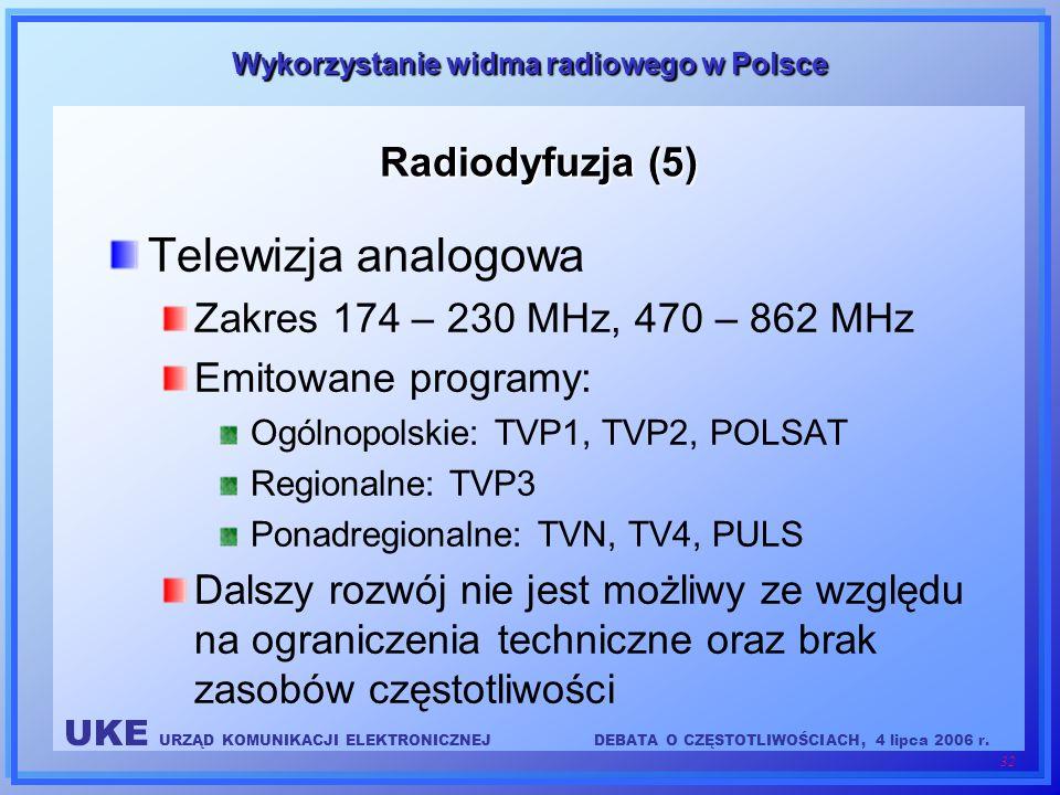 Telewizja analogowa Radiodyfuzja (5)