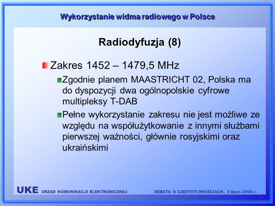 Radiodyfuzja (8) Zakres 1452 – 1479,5 MHz