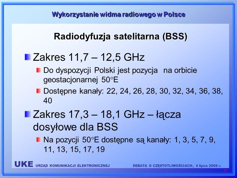 Radiodyfuzja satelitarna (BSS)