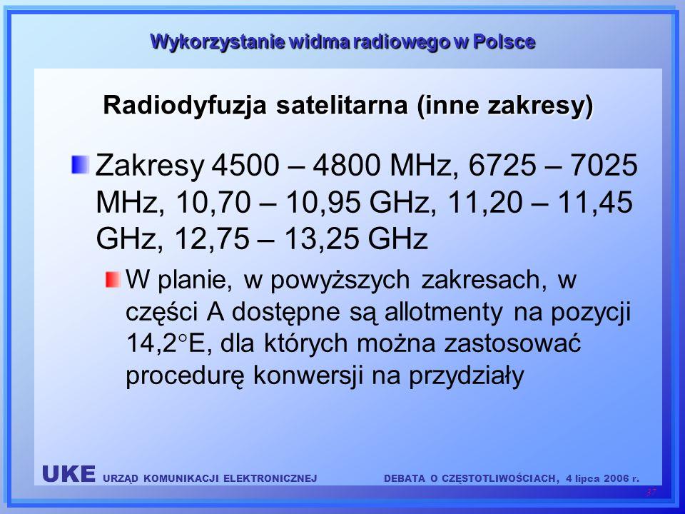 Radiodyfuzja satelitarna (inne zakresy)