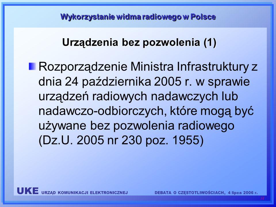 Urządzenia bez pozwolenia (1)