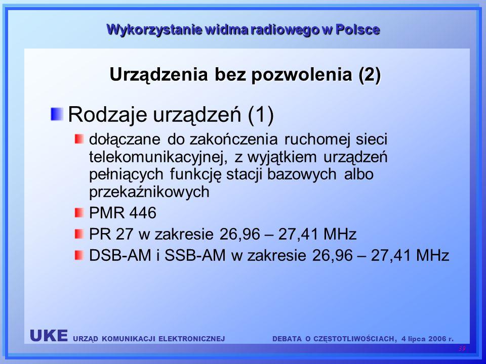 Urządzenia bez pozwolenia (2)