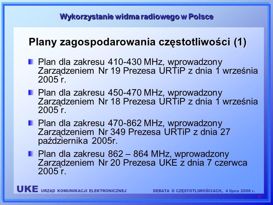 Plany zagospodarowania częstotliwości (1)
